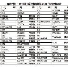 全新TBC 台灣大寬頻 凱擘大寬頻數位機上盒遙控器 bbTV.中嘉bb寬頻數位機上盒遙控器
