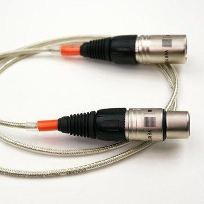 禾豐音響 英國製 Vertere Pulse D-Fi AES/EBU Balanced 數位平衡同軸線 1.0m