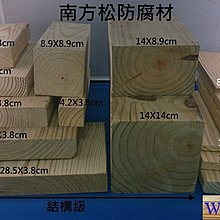 ☆ 網建行 ㊣ 南方松防腐材~【寬23.4cmX厚3.8cm結構級】~每尺85元~