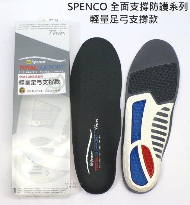 SPENCO 全面支撐防護系列  輕量足弓支撐款鞋墊  ( SI46696  )