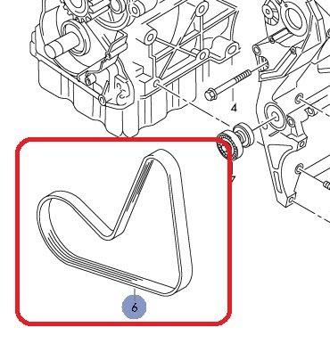 【德國原裝】GOLF PLUS MK6 1.6TDI 2.0TDI 綜合皮帶 發電機皮帶 外部皮帶03L903137T