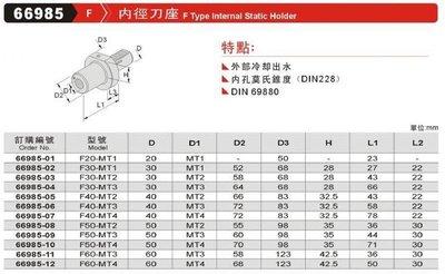 內徑刀座 F 66985