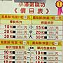 🍓🍓【萊爾富運費優惠】代購小潘鳳梨酥 (有蛋鳳凰酥裸裝15入)