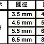DK-35 紗窗丸條3.5mm(1.5 元/尺)灰色/黑色 壓條 紗窗圓條 紗窗壓條 紗門圓條 鋁窗條 紗門丸條 鋁門條