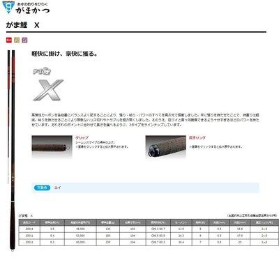 【NINA釣具】GAMAKATSU 鯉釣竿 GAMA鯉X 63 (21尺)