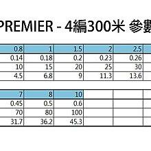 《懶人雜貨舖》日本原絲4編300米 pe線 魚線 五彩線 磯釣海釣五彩線 釣魚線 漁線-特價中