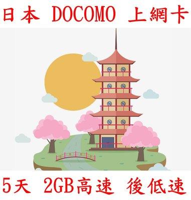 【杰元生活館】DoCoMo 日本上網卡 5日 2GB高速 後低速128kbs吃到飽