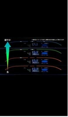 (松鼠的天堂)  TOYOTA 日本原廠 PRIUS 4 選配 多功能儀表燈