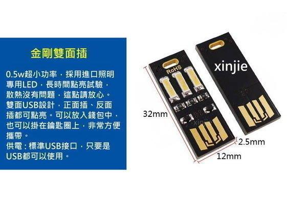 《宇捷》【B39】創意LED USB電腦燈 USB燈 行動電源燈 檯燈 電腦燈 露營燈 可印logo