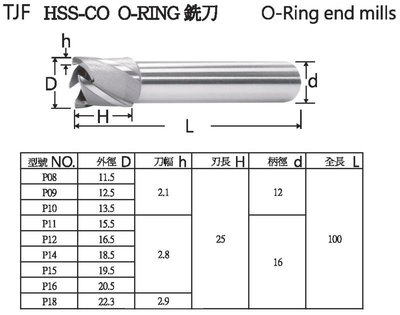 TJF HSS-CO O-RING銑刀