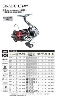 {龍哥釣具2} SHIMANO 16年版STRADIC CI4+ C3000HG  軟絲 路亞捲線器 烏鰡 池釣 海釣