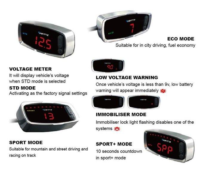 ☆光速改裝精品☆VAITRIX 數位油門優化控制器-電子油門加速器 Luxgen M7 2009~2012