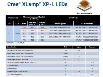 BZ水冷 CREE XPL V5 OD 冷白光 6500-7000K 含20mm基板 high density