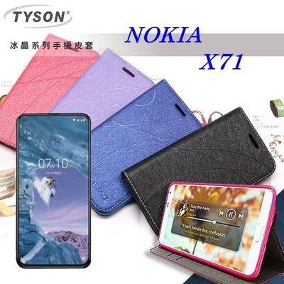 【愛瘋潮】諾基亞 Nokia X71 ...