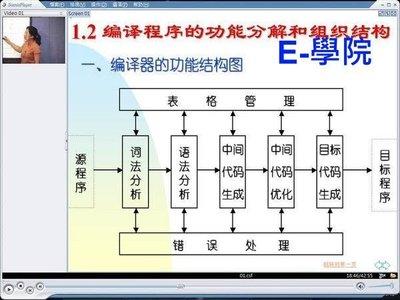 【程式-158】編譯原理(Compiler) 教學影片/ 67 堂課 / 衝評價, 270 元!