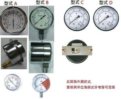 微壓錶正負壓錶聯成錶微壓計微壓表壓力表壓力錶直立式聯成計 low pressure gauges kpa mmaq