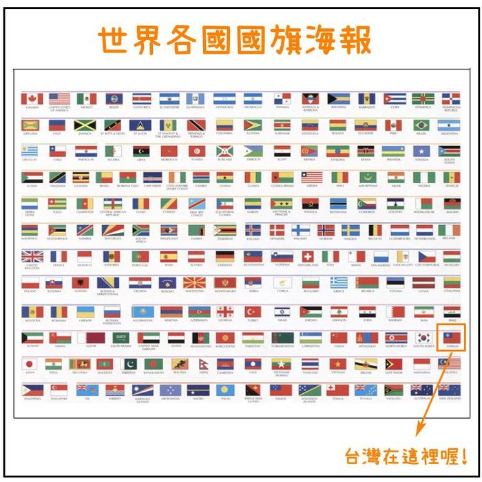 世界國家國旗地圖 世界國家英文版居家辦公室書房地圖掛圖掛畫(60CM*90CM)_☆優購好SoGood☆