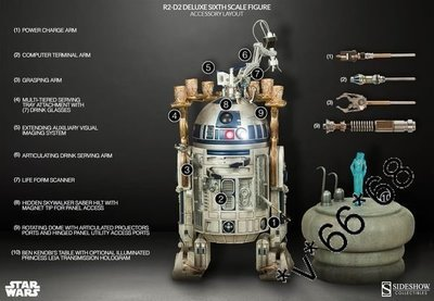Sideshow 星球大戰 Star Wars R2D2 R2-D2 Deluxe Sixth Scale 1/6 figure hottoys medicom