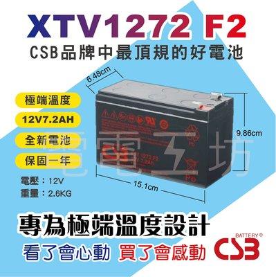 電電工坊賣-日立頂規電池 XTV1272 F2 極端溫度 不斷電UPS 太陽能設備 高山發電 緊急照明 露營照明 高率型