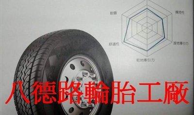 {八德路輪胎工廠}建大 215/70/16 休旅車RV專用胎 花紋KR15