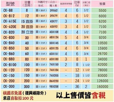 "[GZ生活館] 全鑫電熱水器 12加侖  標準型  CK-B12 直掛式   "" 自取含稅價 $ 5200 """
