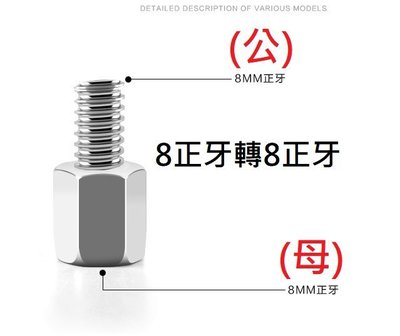 雷神機甲☆增高螺絲(2入)☆鋁合金屬重機車導航手機支架行車紀錄器配件