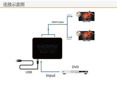 發票 HDMI分配器4K一進二出 1進2出 高清電腦顯示器1分2分頻 一分二分屏 支持3D 支持4K