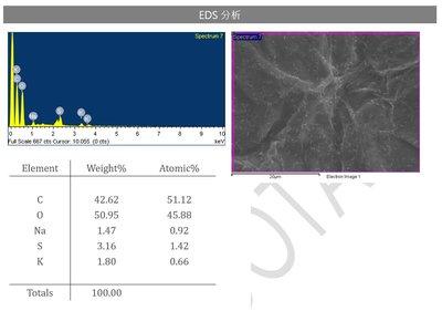 石墨烯 / 氧化石墨烯 / 石墨烯水溶液 GO水溶液 / Graphene Oxide Aqueous Solution