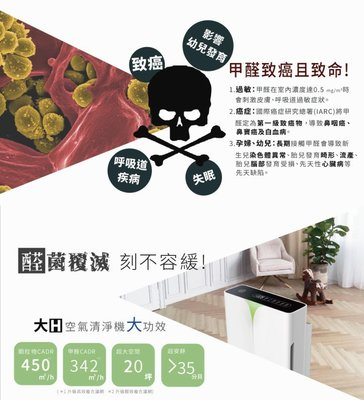 【皓翔】 海爾  醛效抗敏  大H  空氣清淨機   AP450   抗PM2.5  / 除甲醛