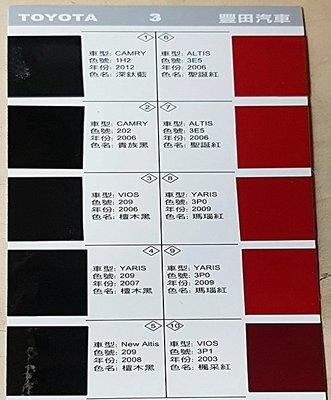 艾仕得(杜邦)系統塗料 原廠配方點漆筆.補漆筆 TOYOTA ALTIS VIOS  YARIS CAMRY