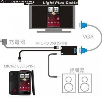 LPC-1725 手機平板轉VGA影音轉接器MHL TO VGA+AUDIO 手機平板 轉VGA投影機