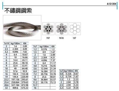 不鏽鋼白鐵鋼索 不銹鋼白鐵鋼索SUS304# 4mm 7*19 鋼索 手拉吊車 手搖吊車 吊重產品 歪阿