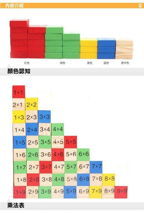 九九乘法算術板 99乘法口訣積木 兒童益智早教學習計算 木製教具w145 Yahoo奇摩拍賣