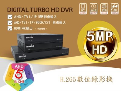 小可取--8路監視器支援500萬畫素!!  H.265壓縮錄影主機+ TOSHIBA 4TB 監控硬碟!!