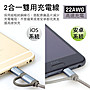 iPad/iPhone 1M充電線 蘋果MFi認證 台灣品牌 lightning傳輸線 不彈窗 蘋果+安卓2合1數據線