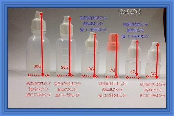 TC量販店I 20g點眼瓶 塑膠點眼瓶(3ml至30ml)乳液瓶.化妝水瓶 藥水瓶