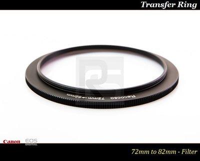【限量促銷】Recocso 72-82mm 濾鏡轉接環-超薄航空鋁合金.高品質表面壓花處理