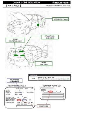 【振通油漆公司】AUDI 進口車款原廠色號查尋參考