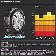 【田中輪胎館】倍耐力 SCORPION VERDE 235/55-19 失壓續跑胎
