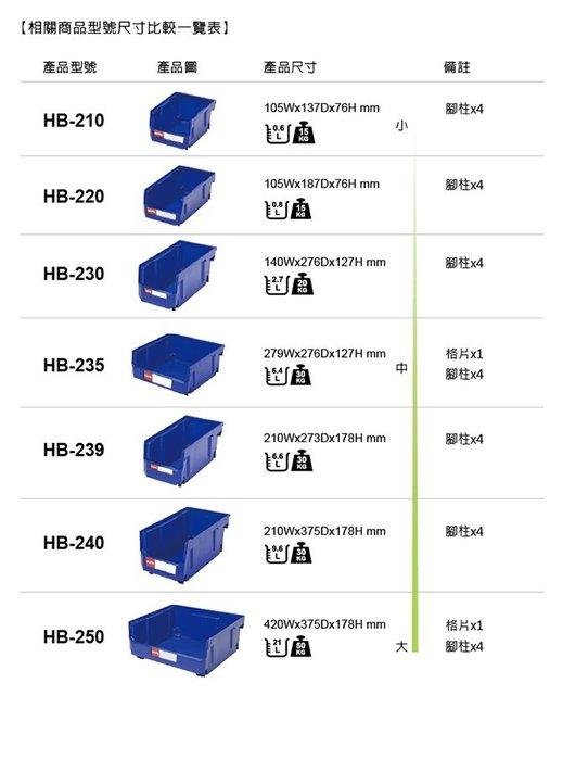 [晉茂五金] 請先詢問另有優惠 樹德全國最大經銷商 耐衝整理盒 HB-235 (20入/箱)