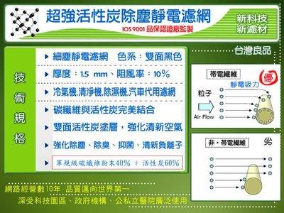 +【IOS9001品保認證廠監製:超強效活性碳除塵靜電濾網】清除灰塵、抑菌、除臭。