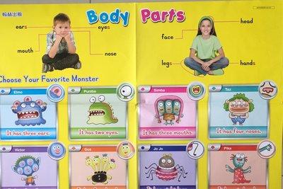 國小英語科教學海報·Body Parts 身體部位·翰林出版·教室佈置最佳素材