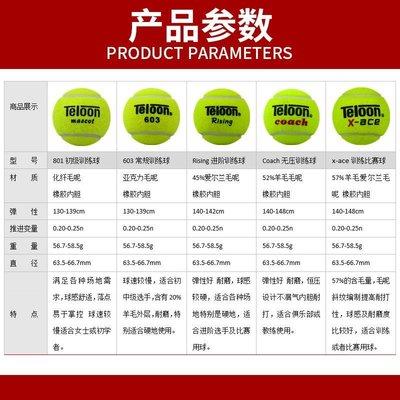 I.U.精品屋 TELOON網球天龍603訓練801練習RISING復活POUND比賽用球兒童寶寶初學B18