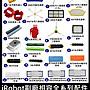 【艾思黛拉】現貨 全系列 副廠 iRobot Roomba 配件 耗材 濾網 邊刷 膠刷 毛刷 抹布 Jet240 M6