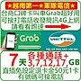 越南 Sim卡 上網卡 ✔免運✔現貨  【電話卡07天.F餐.總量15GB+網外20分鐘+網內每通前10分鐘免費】 越南