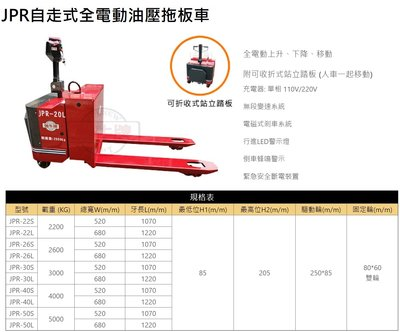 JPR自走式全電動油壓拖板車 JPR-22S/JPR-22L 520*1070/685*1220