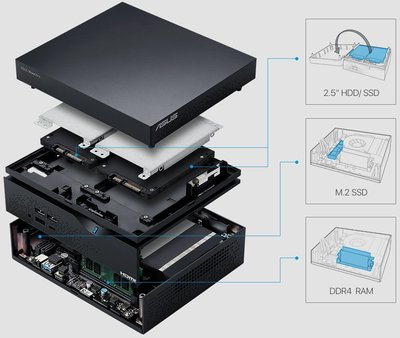 含稅ASUS VC66-C2107UPAA (VC66)i7-10700/8G/512G/Win10