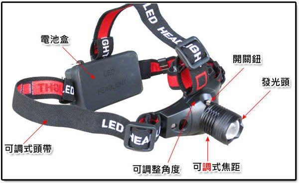 新款 可直充電式 超亮CREE Q5可調式伸縮變焦強黃金光頭燈/工作燈/登山頭燈/釣魚燈