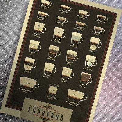 【貼貼屋】咖啡配比圖 Espresso 牛皮紙 海報 壁貼 店面裝飾 經典 電影海報 308