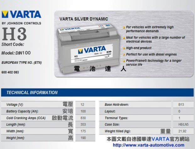 《鋐瑞電池》汽車電池 德國VARTA(H3 100AH) 60044 60011 60019 100AH 自取交換價